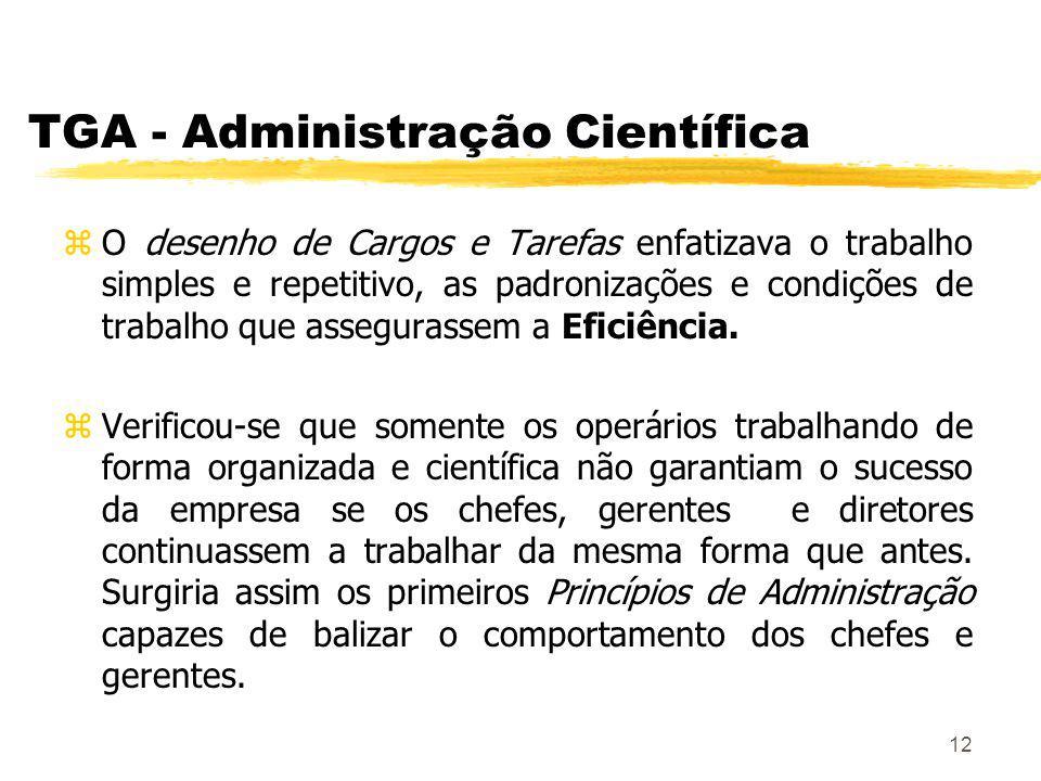 12 TGA - Administração Científica zO desenho de Cargos e Tarefas enfatizava o trabalho simples e repetitivo, as padronizações e condições de trabalho que assegurassem a Eficiência.