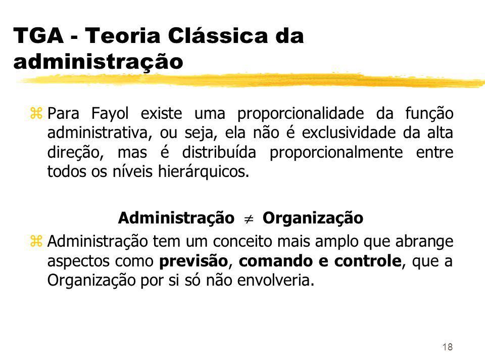 18 TGA - Teoria Clássica da administração zPara Fayol existe uma proporcionalidade da função administrativa, ou seja, ela não é exclusividade da alta direção, mas é distribuída proporcionalmente entre todos os níveis hierárquicos.