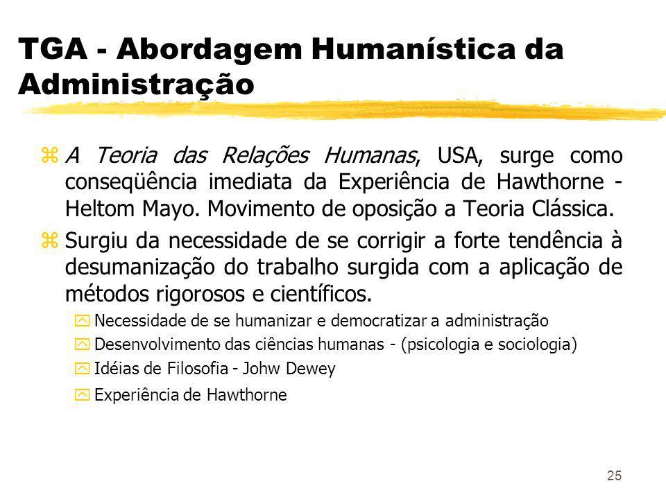 25 TGA - Abordagem Humanística da Administração zA Teoria das Relações Humanas, USA, surge como conseqüência imediata da Experiência de Hawthorne - Heltom Mayo.