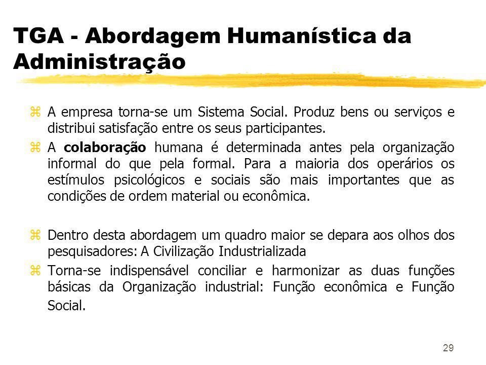 29 TGA - Abordagem Humanística da Administração zA empresa torna-se um Sistema Social.