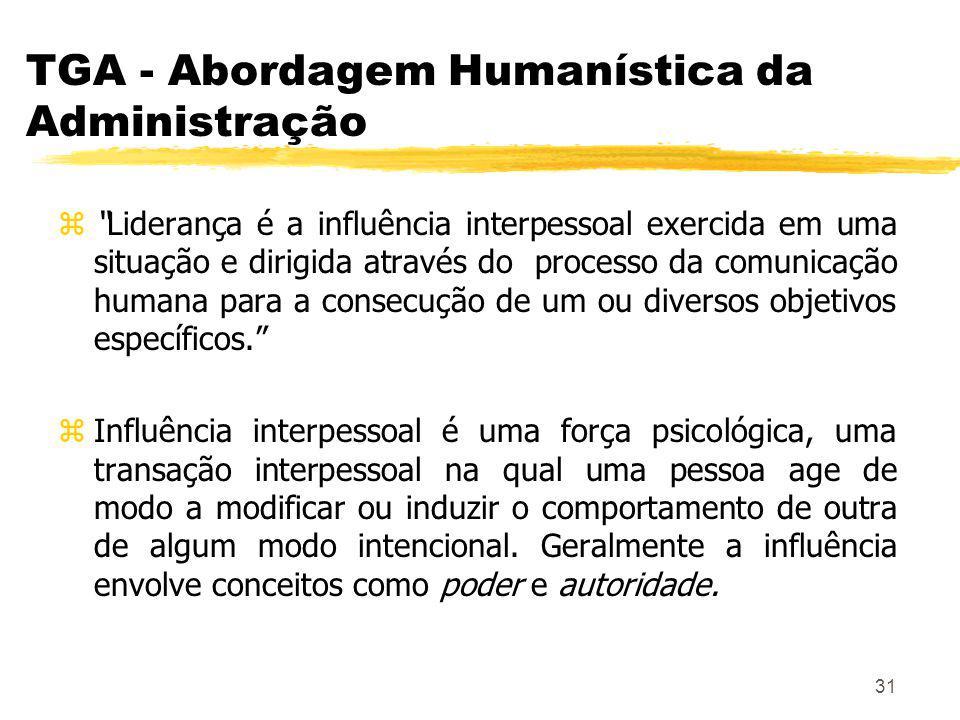 31 TGA - Abordagem Humanística da Administração zLiderança é a influência interpessoal exercida em uma situação e dirigida através do processo da comunicação humana para a consecução de um ou diversos objetivos específicos.