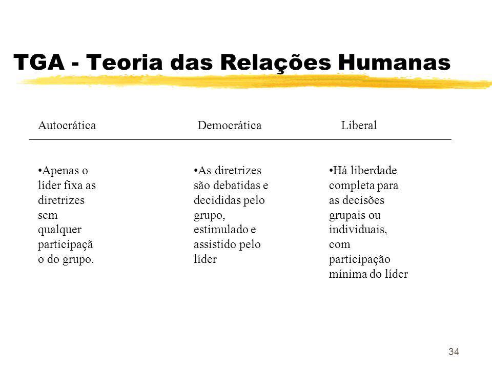 34 TGA - Teoria das Relações Humanas Autocrática Apenas o líder fixa as diretrizes sem qualquer participaçã o do grupo.