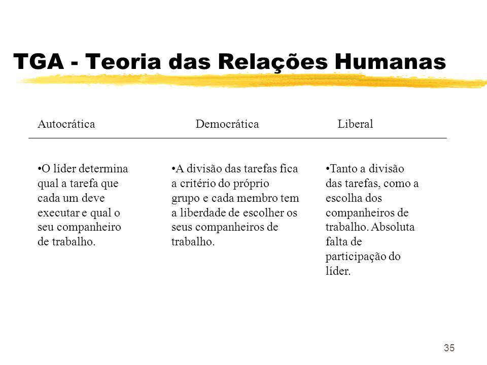 35 TGA - Teoria das Relações Humanas Autocrática O líder determina qual a tarefa que cada um deve executar e qual o seu companheiro de trabalho.