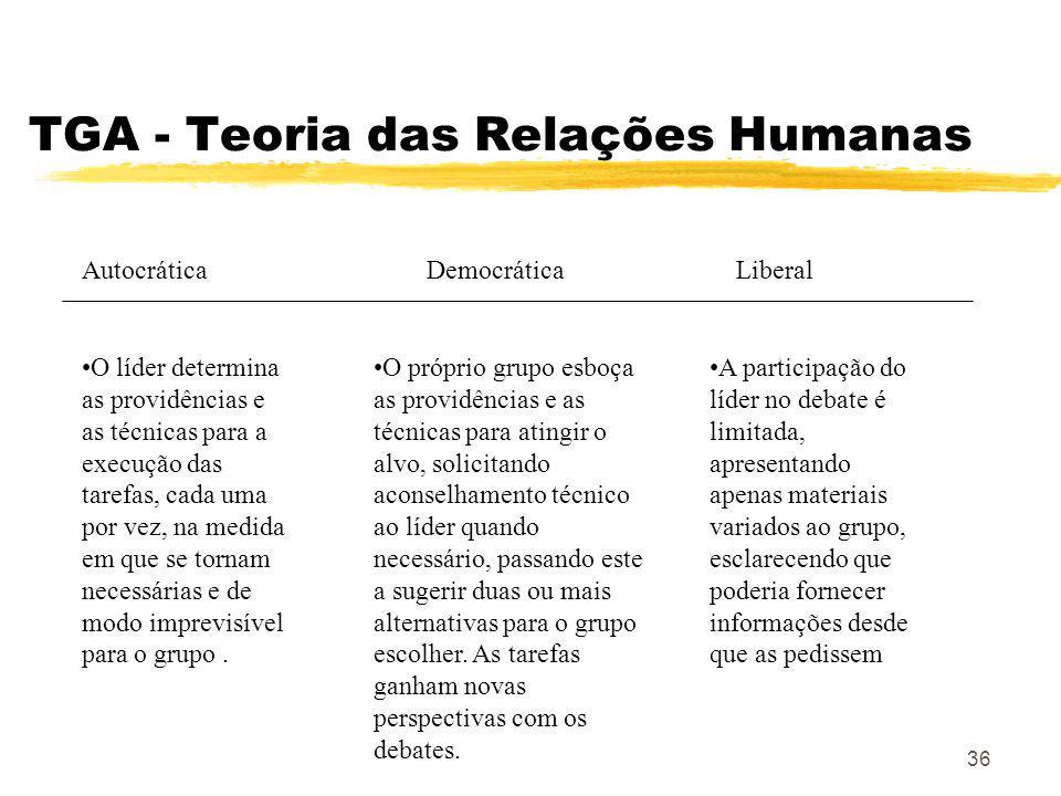 36 TGA - Teoria das Relações Humanas Autocrática O líder determina as providências e as técnicas para a execução das tarefas, cada uma por vez, na medida em que se tornam necessárias e de modo imprevisível para o grupo.