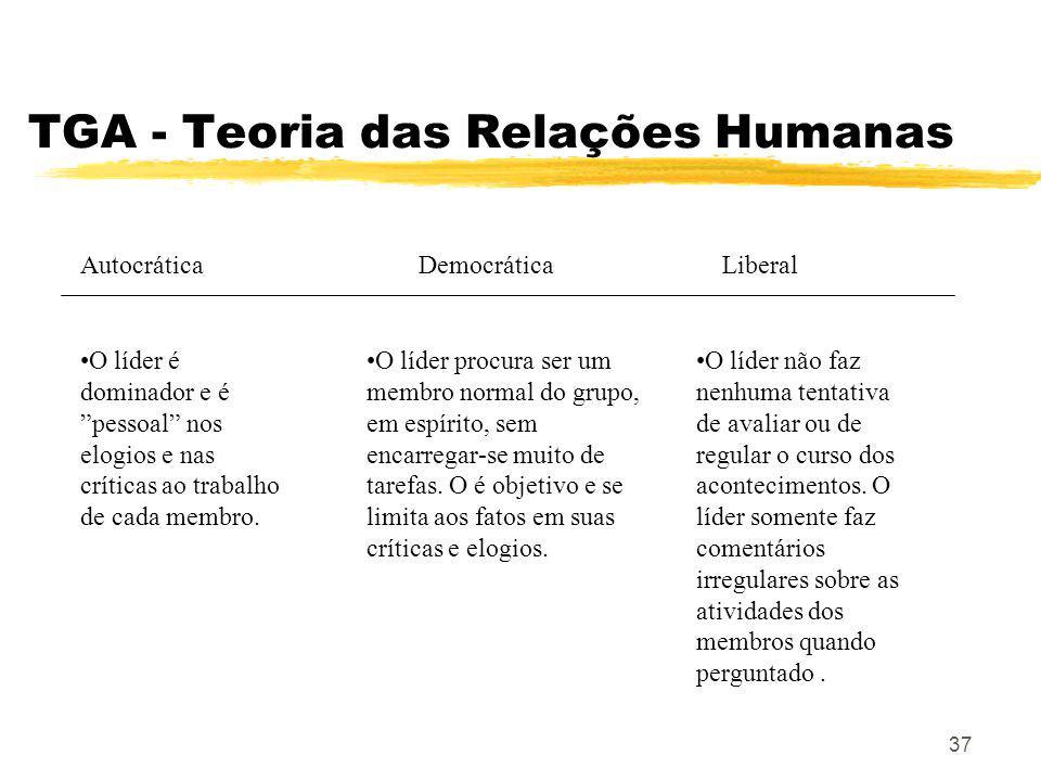 37 TGA - Teoria das Relações Humanas Autocrática O líder é dominador e é pessoal nos elogios e nas críticas ao trabalho de cada membro.