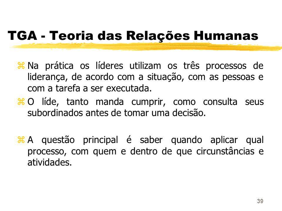 39 TGA - Teoria das Relações Humanas zNa prática os líderes utilizam os três processos de liderança, de acordo com a situação, com as pessoas e com a tarefa a ser executada.