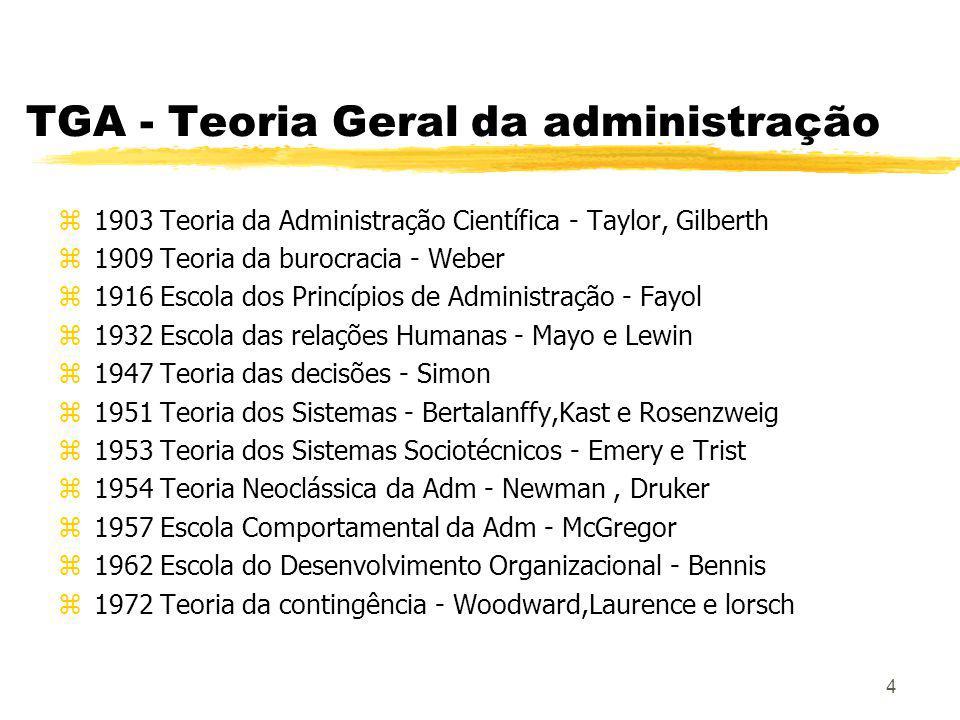 15 TGA - Teoria Clássica da administração zFayol define o ato de administrar como sendo : Prever, Organizar, comandar, coordenar e controlar zEstes elementos constituem o chamado Processo Administrativo, e são pertinentes a todas as áreas e níveis da administração da empresa.