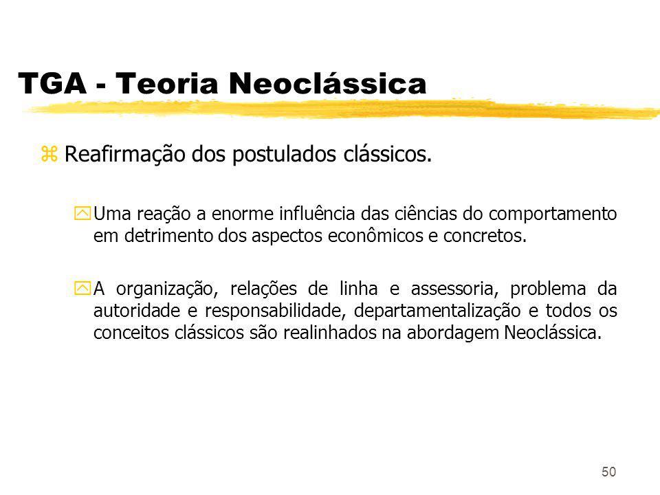 50 TGA - Teoria Neoclássica zReafirmação dos postulados clássicos.