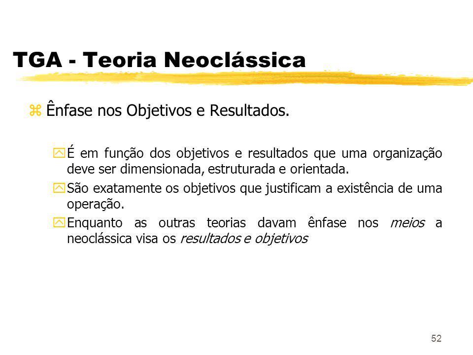 52 TGA - Teoria Neoclássica zÊnfase nos Objetivos e Resultados.