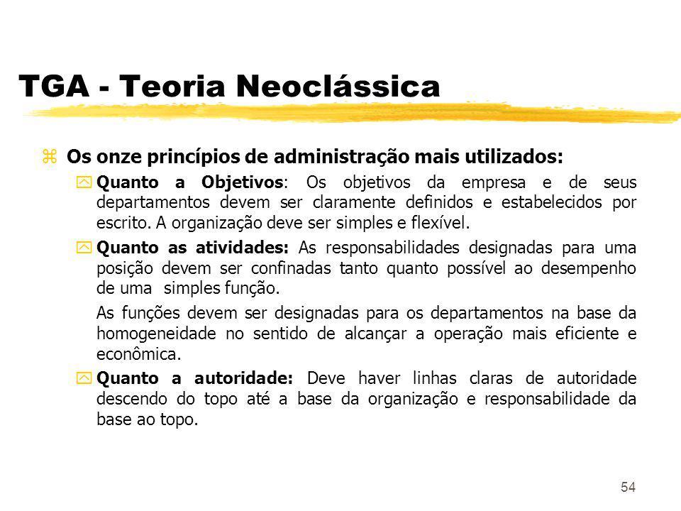 54 TGA - Teoria Neoclássica zOs onze princípios de administração mais utilizados: yQuanto a Objetivos: Os objetivos da empresa e de seus departamentos devem ser claramente definidos e estabelecidos por escrito.