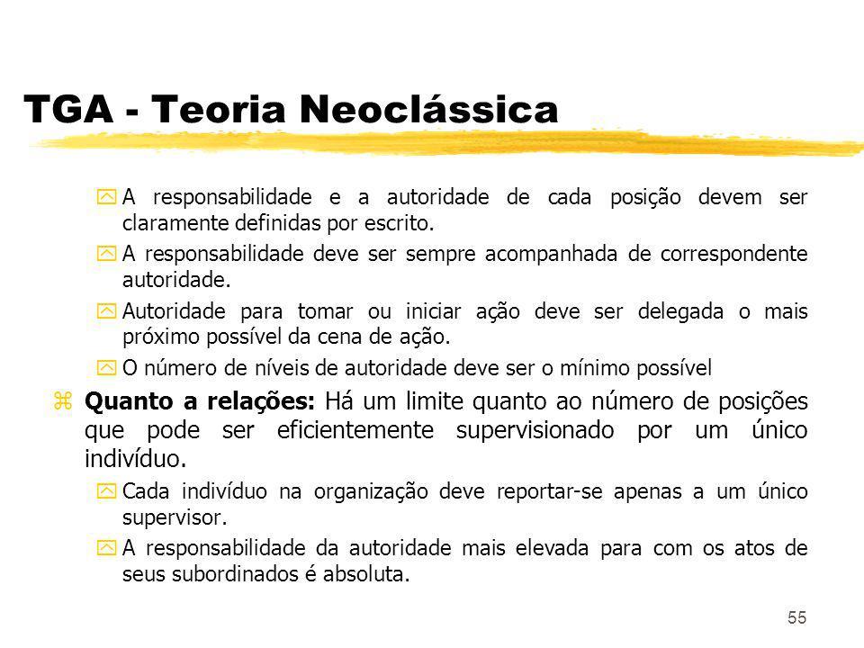 55 TGA - Teoria Neoclássica yA responsabilidade e a autoridade de cada posição devem ser claramente definidas por escrito.