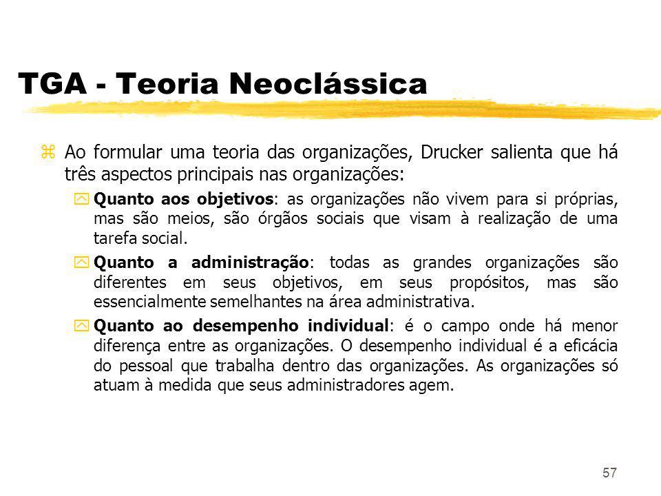 57 TGA - Teoria Neoclássica zAo formular uma teoria das organizações, Drucker salienta que há três aspectos principais nas organizações: yQuanto aos objetivos: as organizações não vivem para si próprias, mas são meios, são órgãos sociais que visam à realização de uma tarefa social.