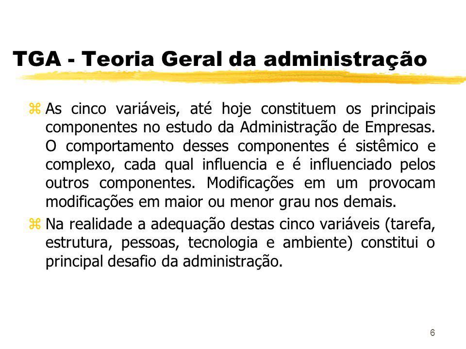 7 TGA - Teoria Geral da administração zPode se dizer então que a tarefa básica da administração é fazer coisas através das pessoas, com os melhores resultados.