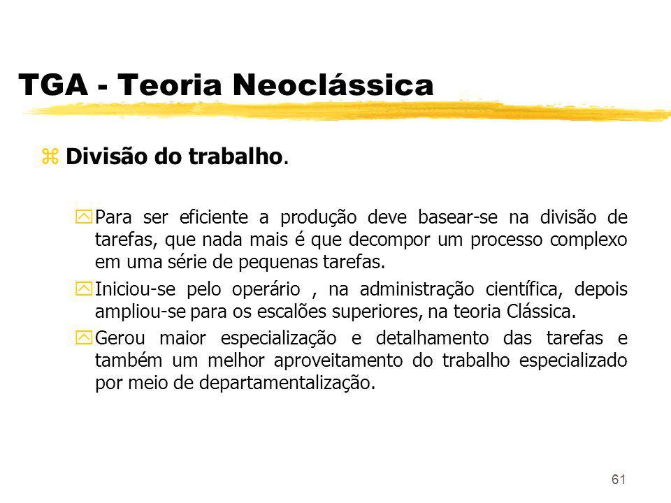 61 TGA - Teoria Neoclássica zDivisão do trabalho.