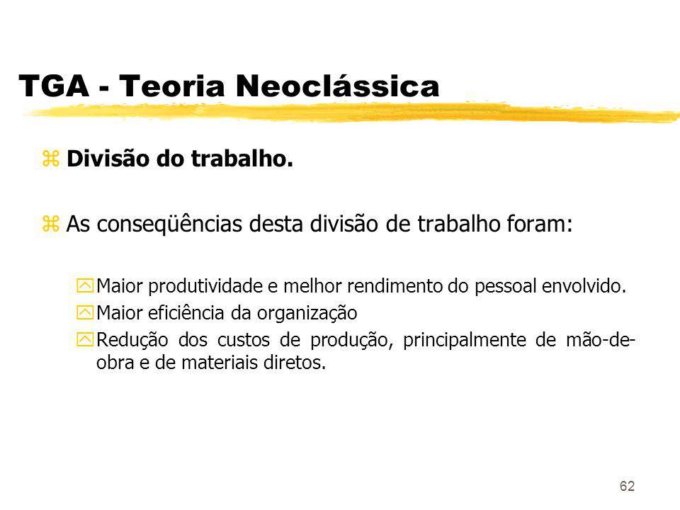 62 TGA - Teoria Neoclássica zDivisão do trabalho.