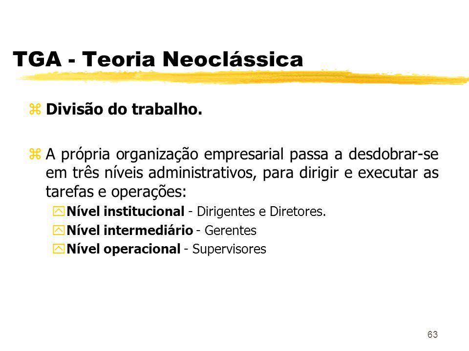 63 TGA - Teoria Neoclássica zDivisão do trabalho.