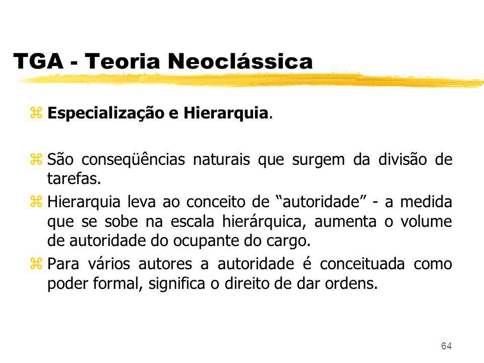 64 TGA - Teoria Neoclássica zEspecialização e Hierarquia.