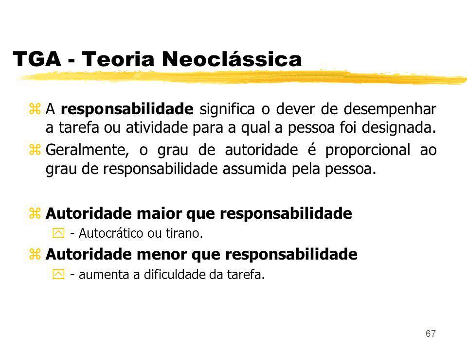 67 TGA - Teoria Neoclássica zA responsabilidade significa o dever de desempenhar a tarefa ou atividade para a qual a pessoa foi designada.