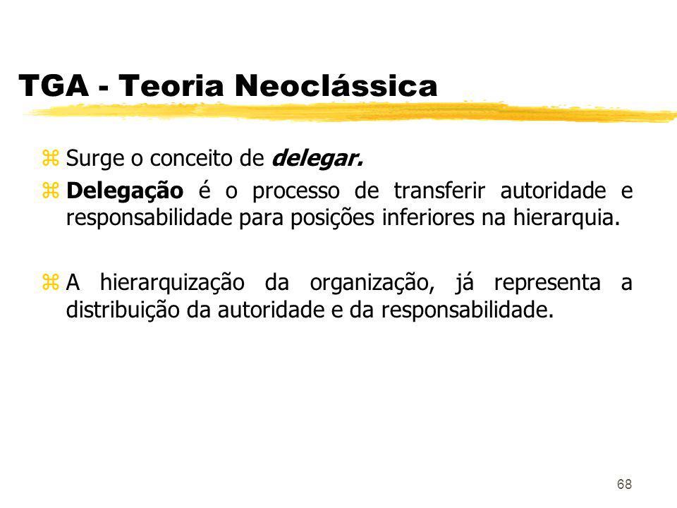68 TGA - Teoria Neoclássica zSurge o conceito de delegar.