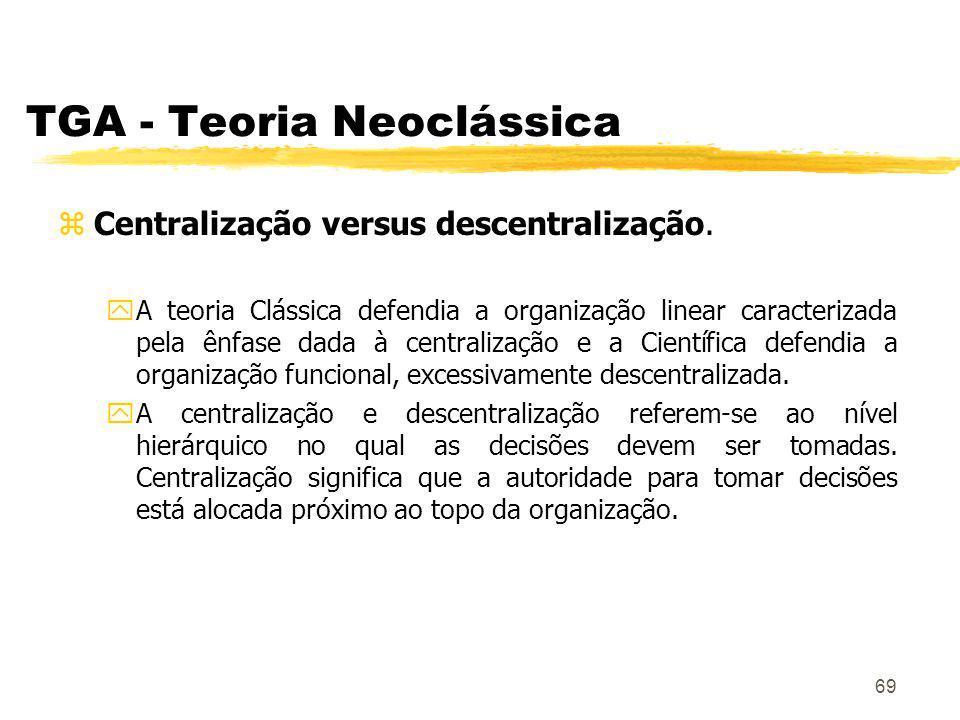 69 TGA - Teoria Neoclássica zCentralização versus descentralização.