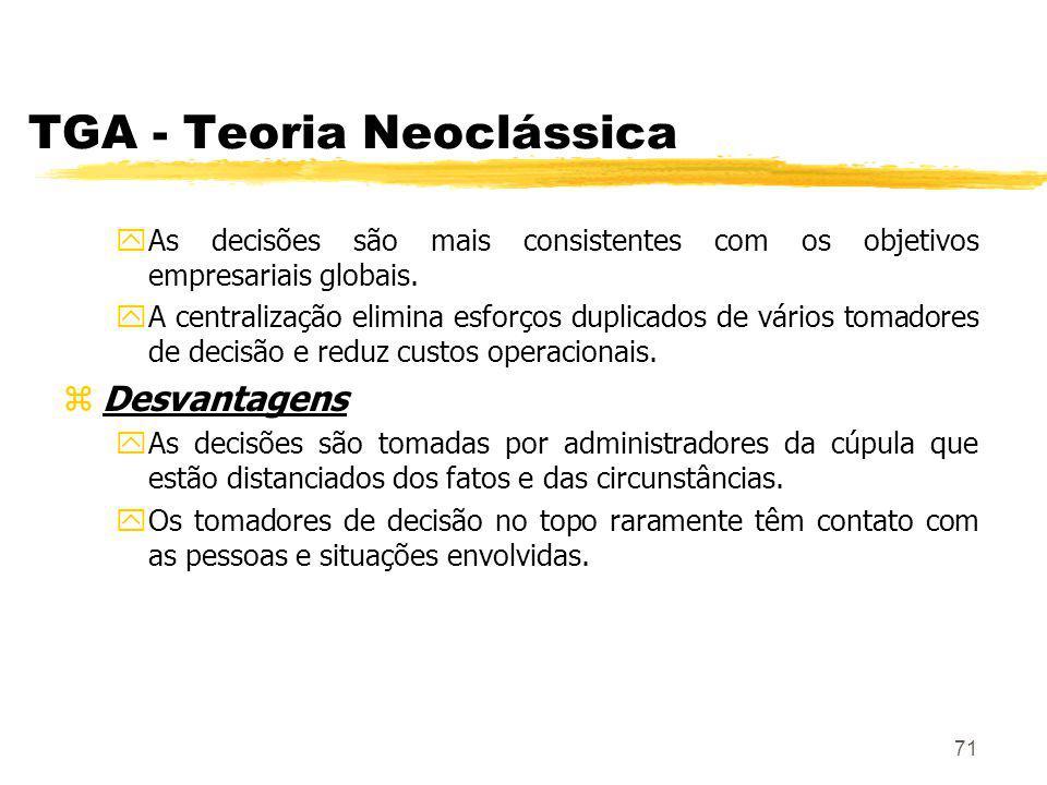71 TGA - Teoria Neoclássica yAs decisões são mais consistentes com os objetivos empresariais globais.