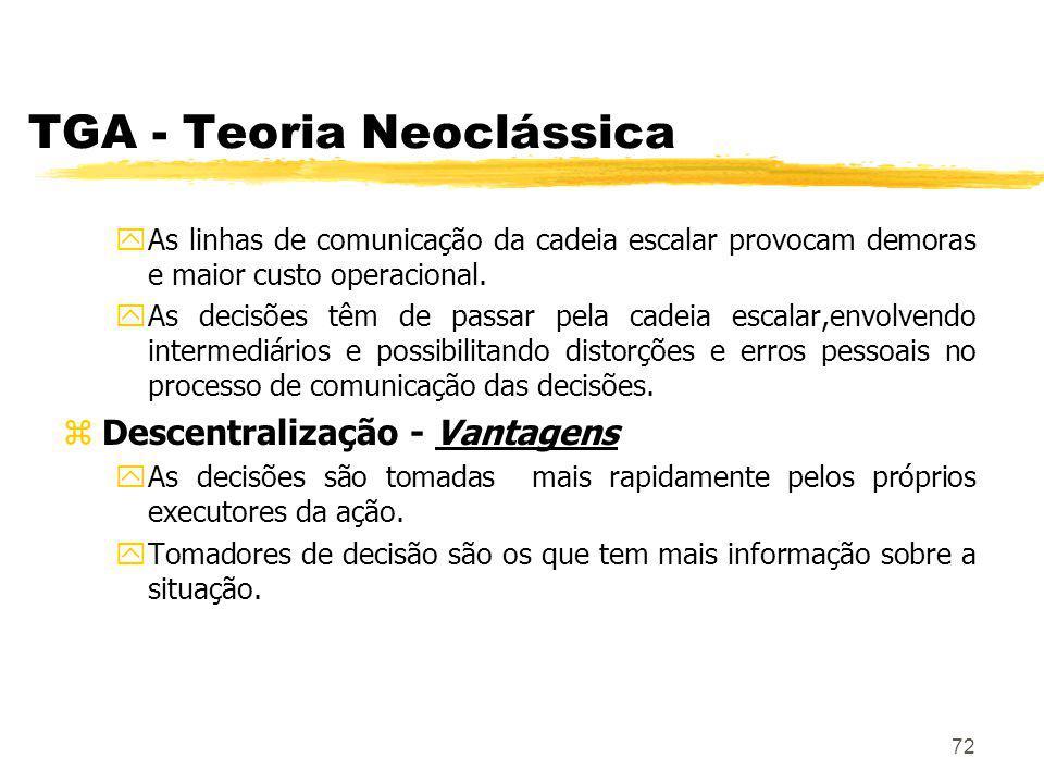 72 TGA - Teoria Neoclássica yAs linhas de comunicação da cadeia escalar provocam demoras e maior custo operacional.