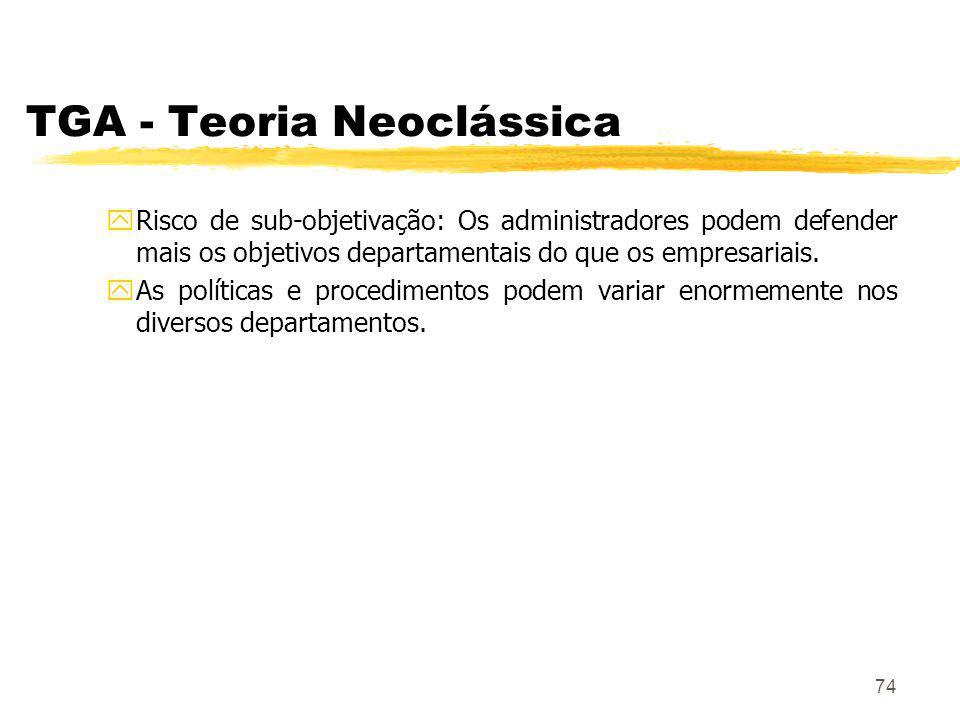 74 TGA - Teoria Neoclássica yRisco de sub-objetivação: Os administradores podem defender mais os objetivos departamentais do que os empresariais.