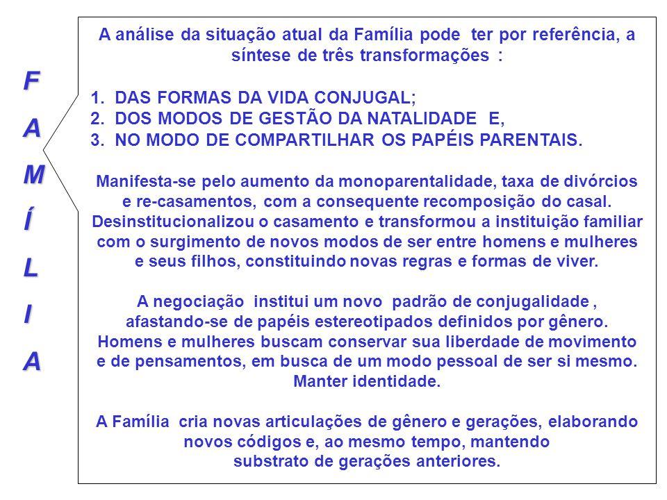 FAMÍLIA A análise da situação atual da Família pode ter por referência, a síntese de três transformações : 1. DAS FORMAS DA VIDA CONJUGAL; 2. DOS MODO
