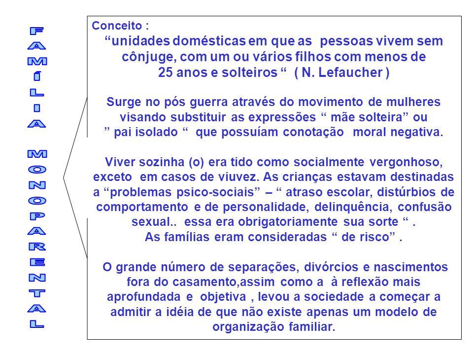 Conceito : unidades domésticas em que as pessoas vivem sem cônjuge, com um ou vários filhos com menos de 25 anos e solteiros ( N. Lefaucher ) Surge no