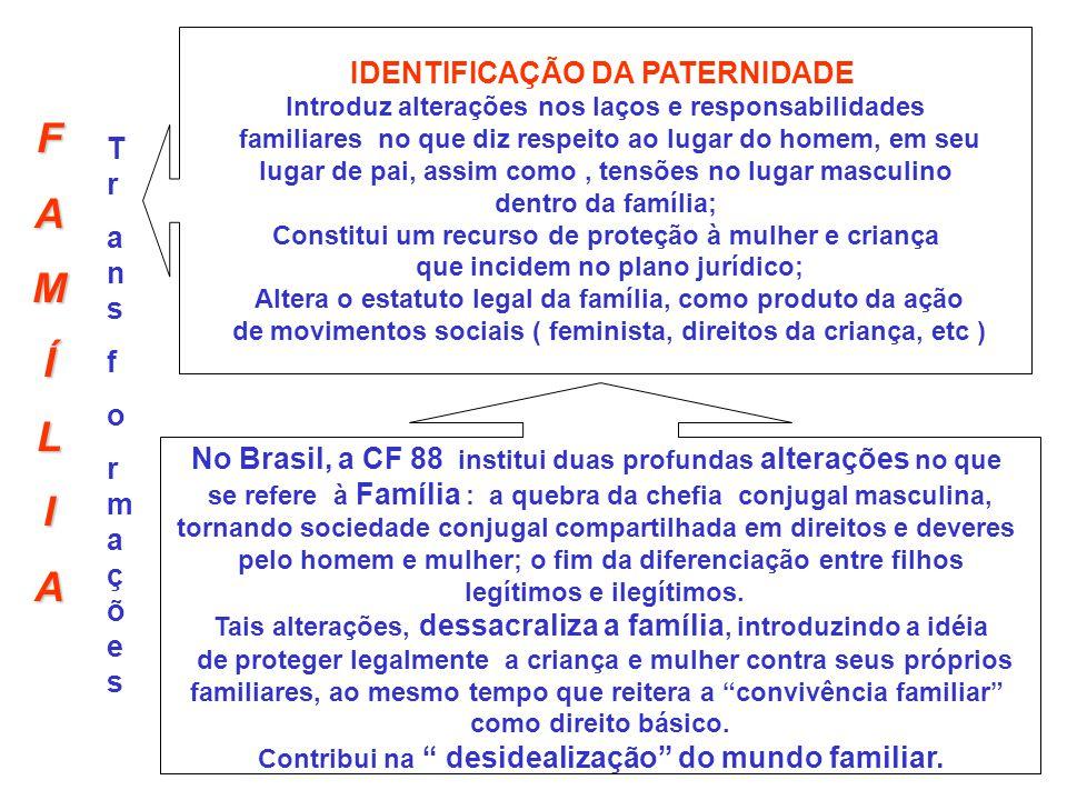 FAMÍLIA IDENTIFICAÇÃO DA PATERNIDADE Introduz alterações nos laços e responsabilidades familiares no que diz respeito ao lugar do homem, em seu lugar