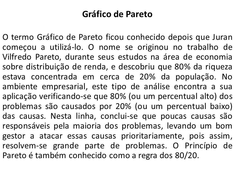 Gráfico de Pareto O termo Gráfico de Pareto ficou conhecido depois que Juran começou a utilizá-lo. O nome se originou no trabalho de Vilfredo Pareto,