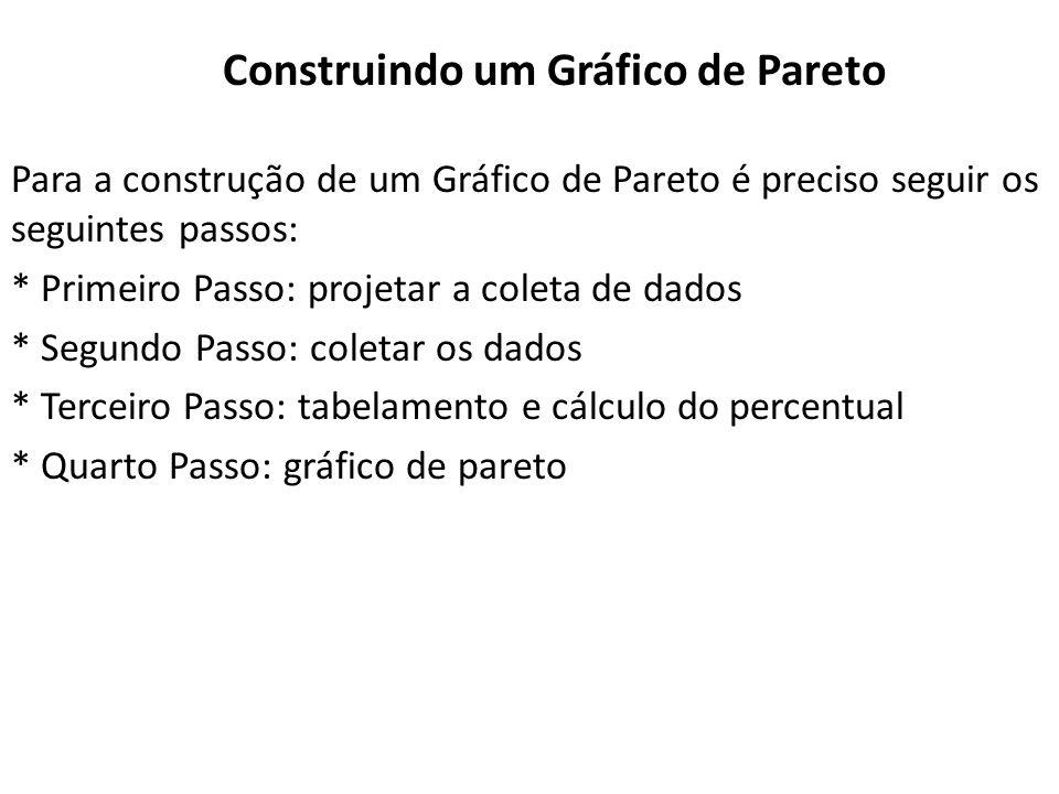 Construindo um Gráfico de Pareto Para a construção de um Gráfico de Pareto é preciso seguir os seguintes passos: * Primeiro Passo: projetar a coleta d