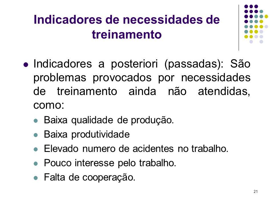 21 Indicadores de necessidades de treinamento Indicadores a posteriori (passadas): São problemas provocados por necessidades de treinamento ainda não