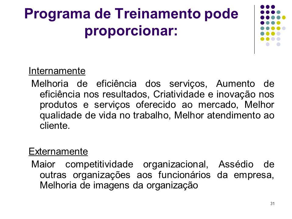 31 Programa de Treinamento pode proporcionar: Internamente Melhoria de eficiência dos serviços, Aumento de eficiência nos resultados, Criatividade e i