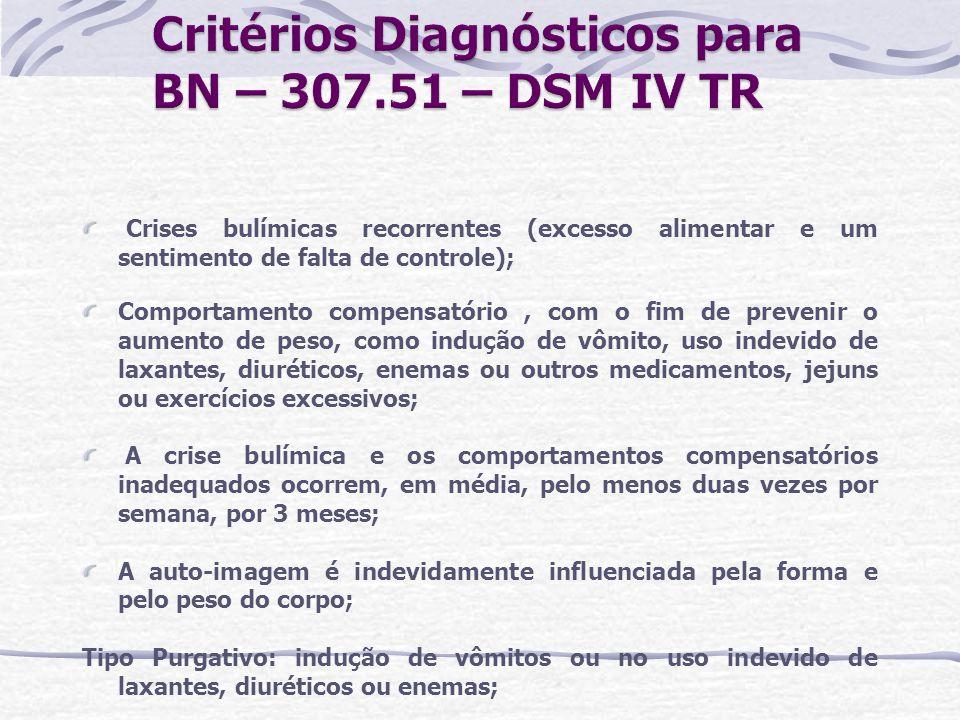 Crises bulímicas recorrentes (excesso alimentar e um sentimento de falta de controle); Comportamento compensatório, com o fim de prevenir o aumento de