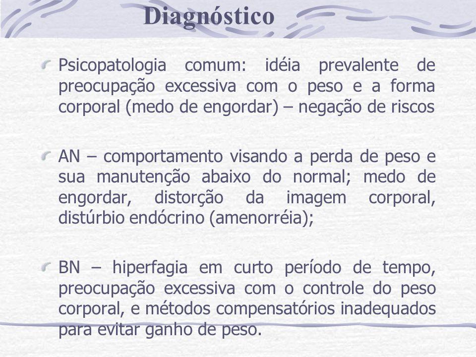 Psicopatologia comum: idéia prevalente de preocupação excessiva com o peso e a forma corporal (medo de engordar) – negação de riscos AN – comportament