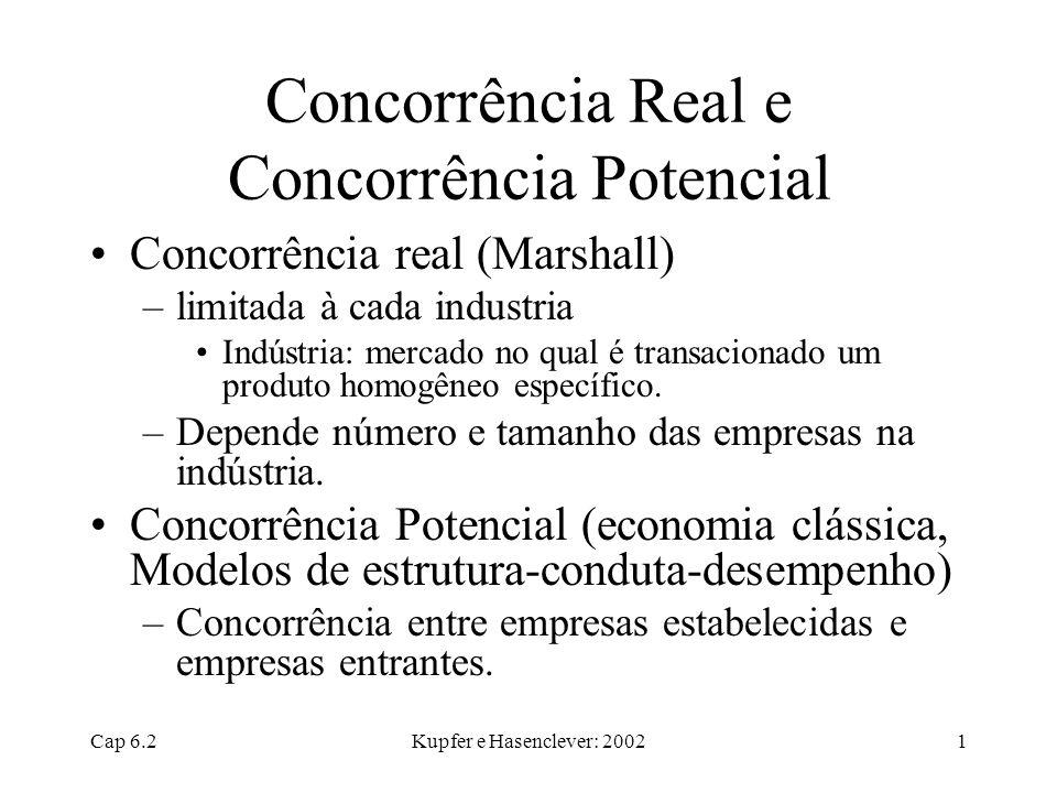 Cap 6.2Kupfer e Hasenclever: 20021 Concorrência Real e Concorrência Potencial Concorrência real (Marshall) –limitada à cada industria Indústria: merca