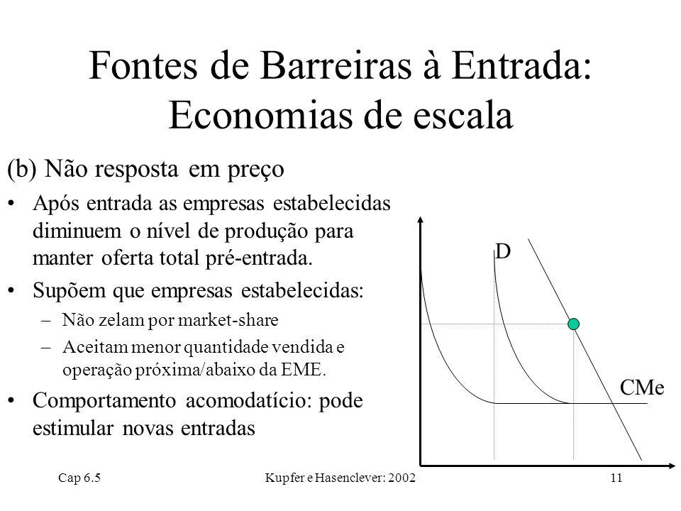 Cap 6.5Kupfer e Hasenclever: 200211 Fontes de Barreiras à Entrada: Economias de escala (b) Não resposta em preço Após entrada as empresas estabelecida