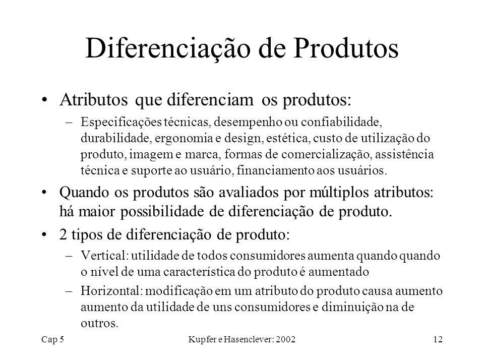 Cap 5Kupfer e Hasenclever: 200212 Diferenciação de Produtos Atributos que diferenciam os produtos: –Especificações técnicas, desempenho ou confiabilid