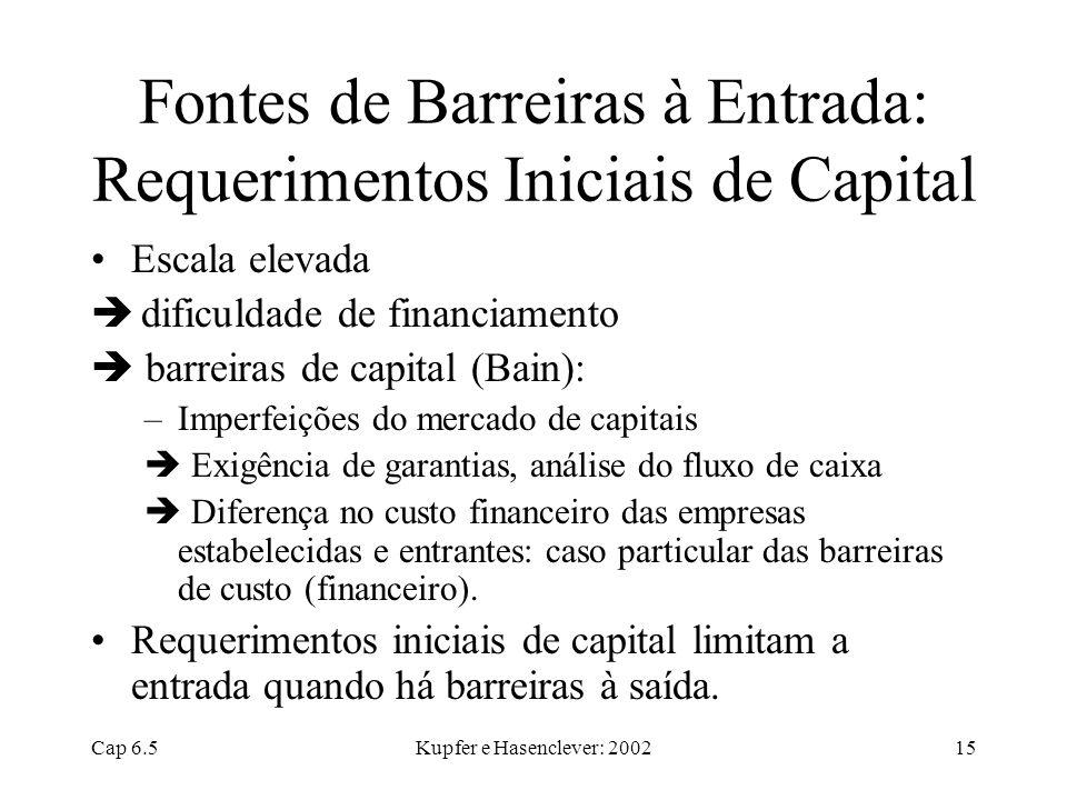 Cap 6.5Kupfer e Hasenclever: 200215 Fontes de Barreiras à Entrada: Requerimentos Iniciais de Capital Escala elevada dificuldade de financiamento barre