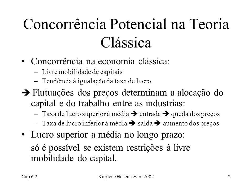 Cap 6.2Kupfer e Hasenclever: 20022 Concorrência Potencial na Teoria Clássica Concorrência na economia clássica: –Livre mobilidade de capitais –Tendênc