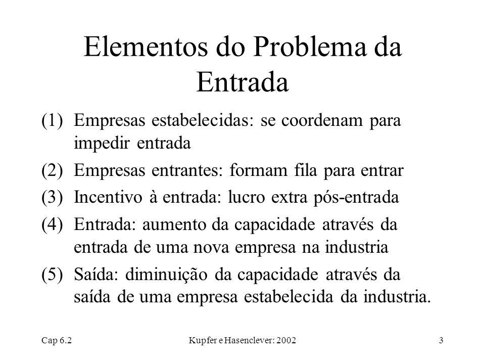 Cap 6.2Kupfer e Hasenclever: 20023 Elementos do Problema da Entrada (1)Empresas estabelecidas: se coordenam para impedir entrada (2)Empresas entrantes