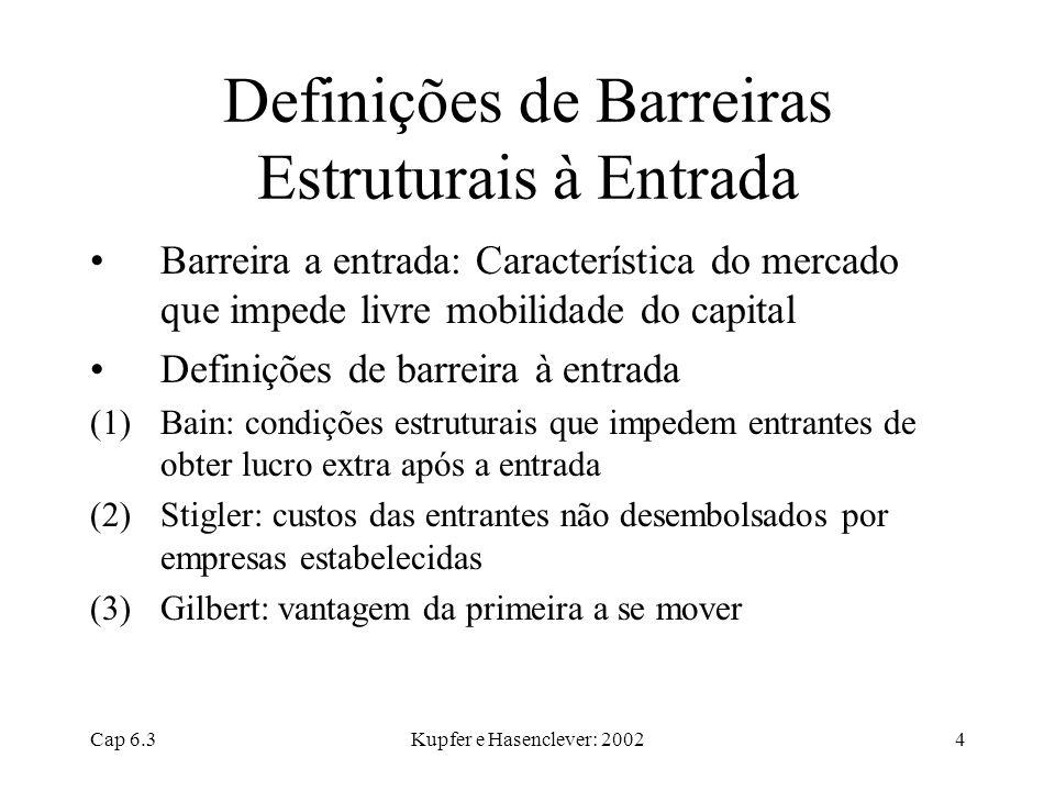 Cap 6.3Kupfer e Hasenclever: 20024 Definições de Barreiras Estruturais à Entrada Barreira a entrada: Característica do mercado que impede livre mobili