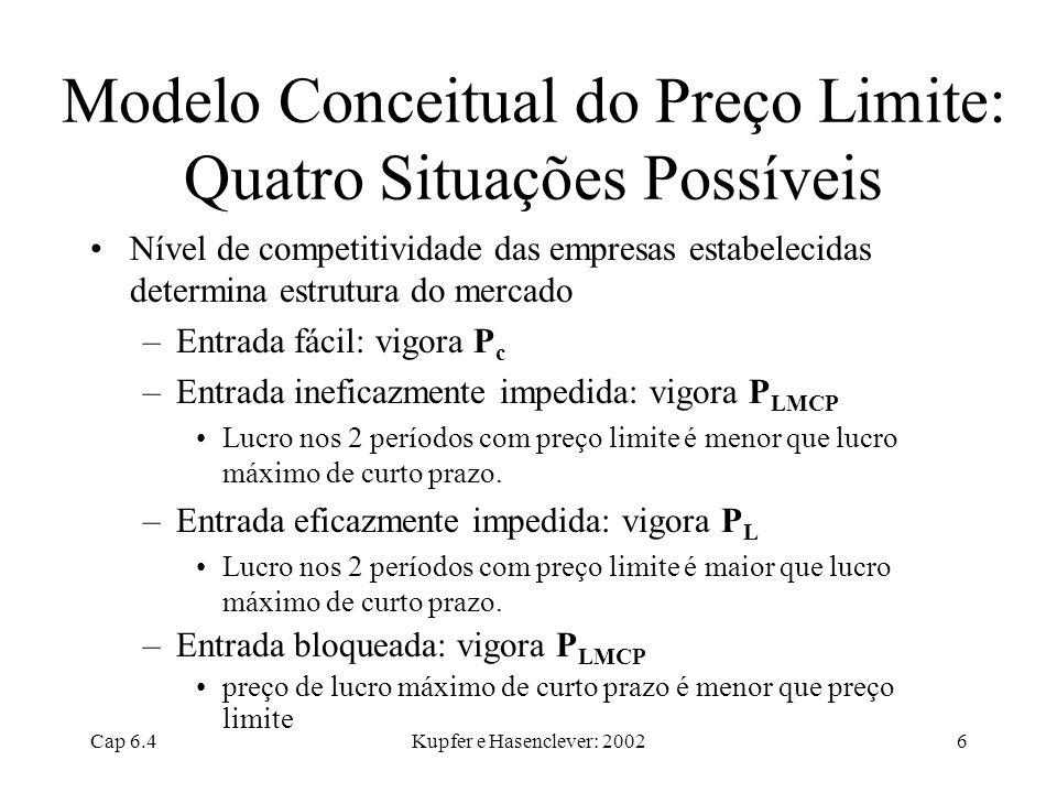 Cap 6.5Kupfer e Hasenclever: 20027 Fontes de Barreiras à Entrada: Vantagens Absolutas de Custo Se o CMe das entrantes é maior que o CMe das estabelecidas: Quando empresas estabelecidas fixam preço abaixo do Cme entrante: Evitam a entrada obtém Lucro Extra (Pl-Pc) Razões para vantagens absolutas de custo: (1) acesso privilegiado aos fatores (2) Economia de aprendizado (3) Imperfeições no mercado de fatores