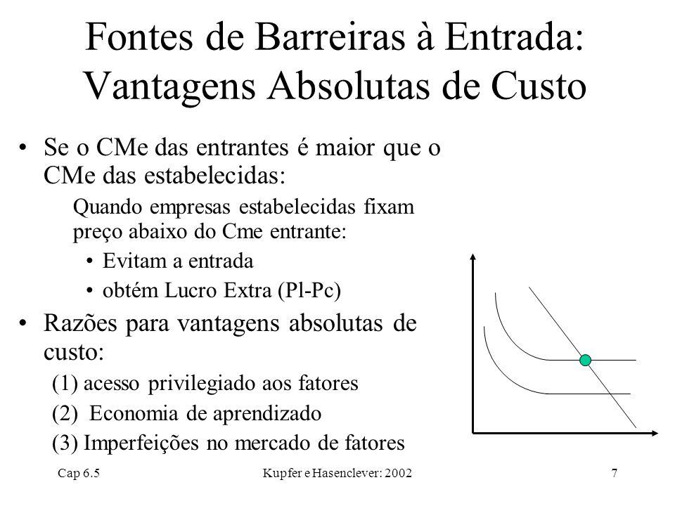 Cap 6.5Kupfer e Hasenclever: 20027 Fontes de Barreiras à Entrada: Vantagens Absolutas de Custo Se o CMe das entrantes é maior que o CMe das estabeleci