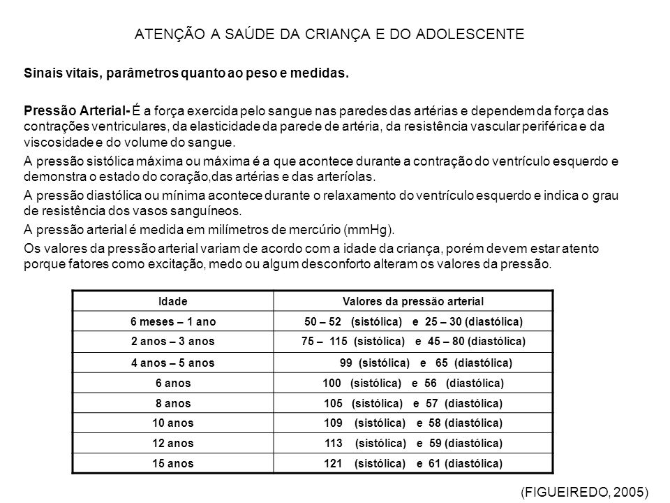 ATENÇÃO A SAÚDE DA CRIANÇA E DO ADOLESCENTE Cuidados com a saúde oral do escolar.