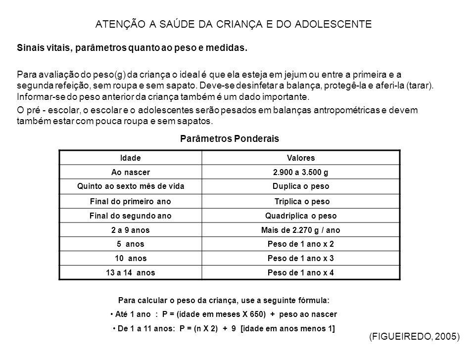 ATENÇÃO A SAÚDE DA CRIANÇA E DO ADOLESCENTE Sinais vitais, parâmetros quanto ao peso e medidas. Para avaliação do peso(g) da criança o ideal é que ela