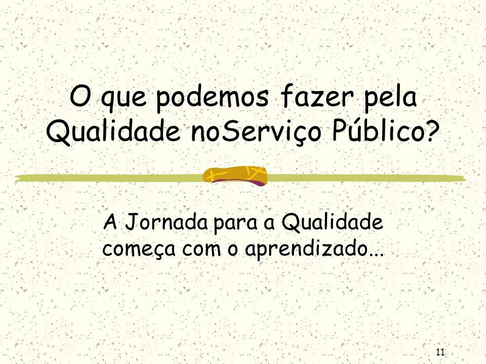11 O que podemos fazer pela Qualidade noServiço Público? A Jornada para a Qualidade começa com o aprendizado...