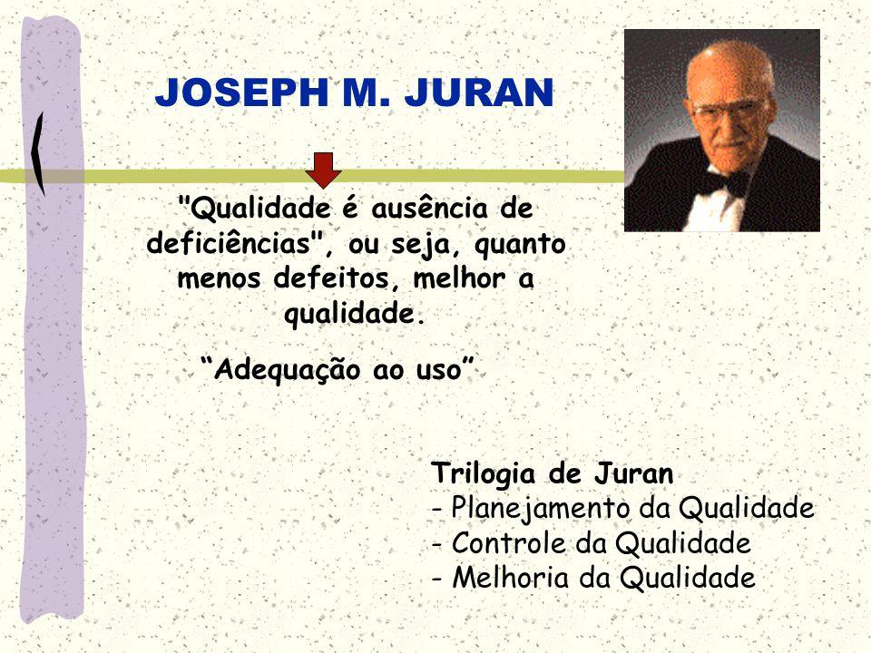 JOSEPH M. JURAN Adequação ao uso Trilogia de Juran - Planejamento da Qualidade - Controle da Qualidade - Melhoria da Qualidade