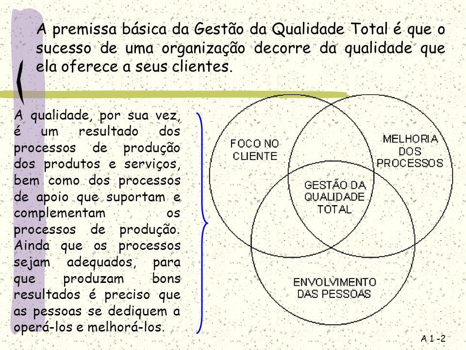 A 1 -2 A premissa básica da Gestão da Qualidade Total é que o sucesso de uma organização decorre da qualidade que ela oferece a seus clientes. A quali